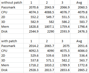 Passmark compare.PNG