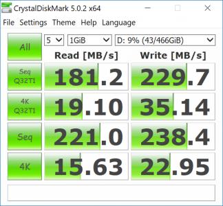 Crystal Disk S3 USB SSD 850 Evo.PNG